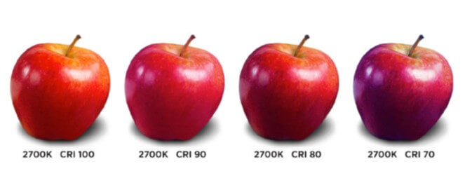 Apples with metrices